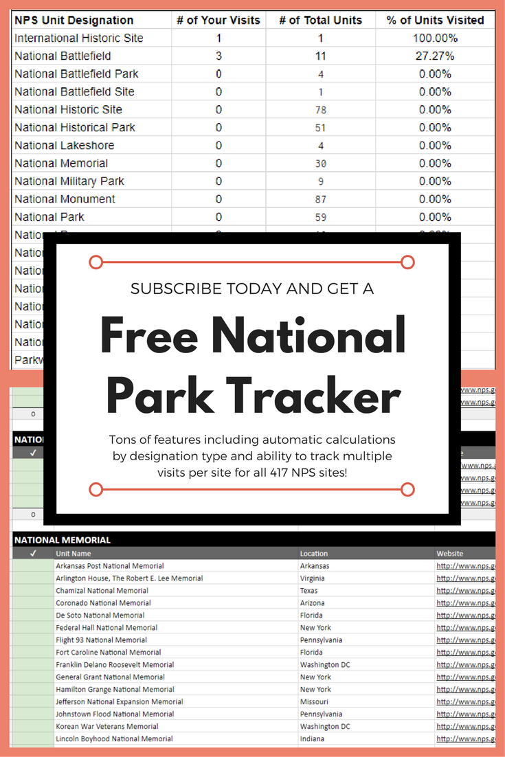 graphic relating to Printable List of National Parks known as Countrywide Park Listing